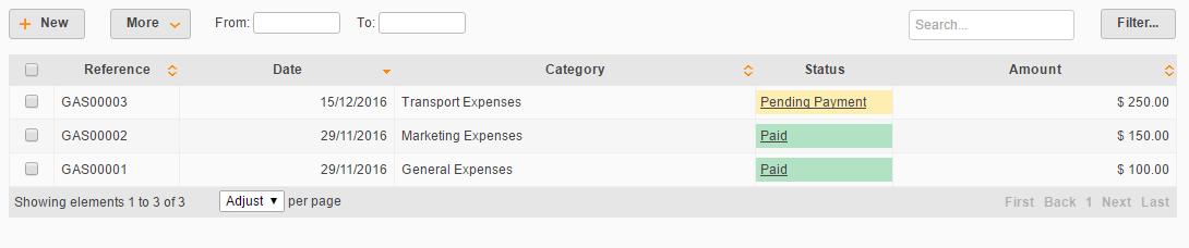 managing costs online
