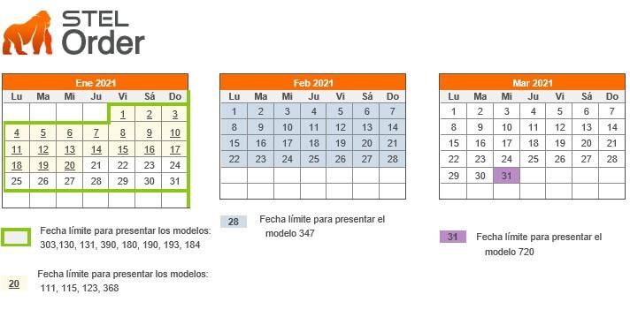 primer trimestre del calendario fiscal 2021
