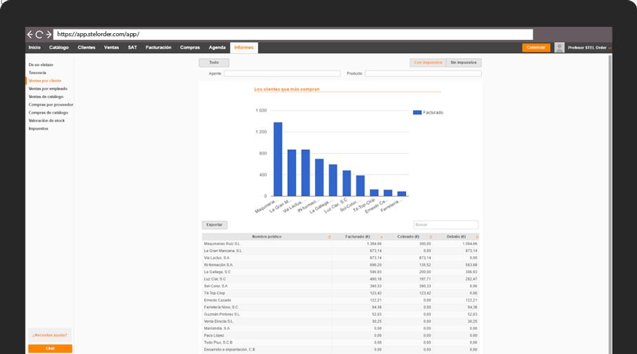 Informe de ventas online