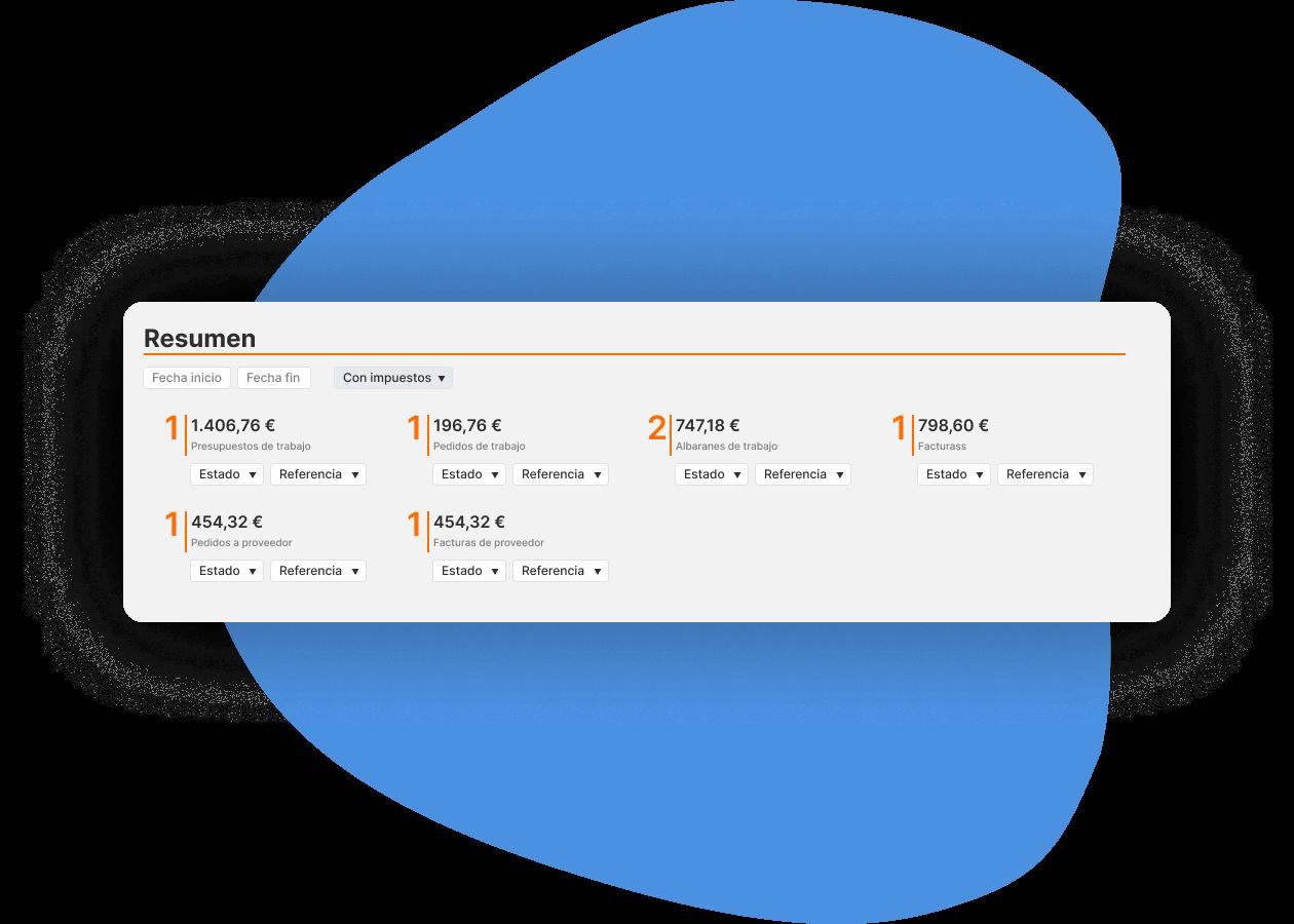 informes creados en software de gestión de proyectos