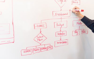 Qué es y cómo crear un plan de trabajo eficiente